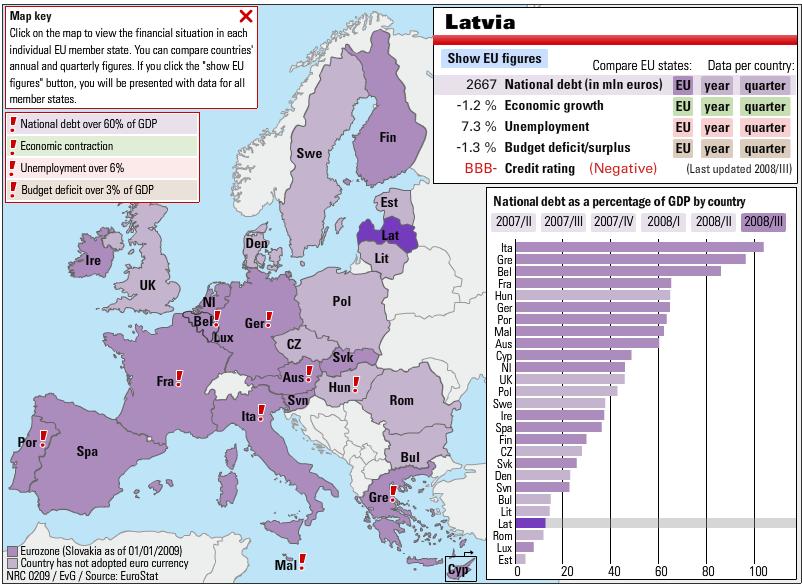 Latvijas valsts parādi, salīdzinot ar citām ES valstīm