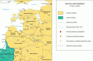 Krievijas impērijas guberņu robežas Baltijā